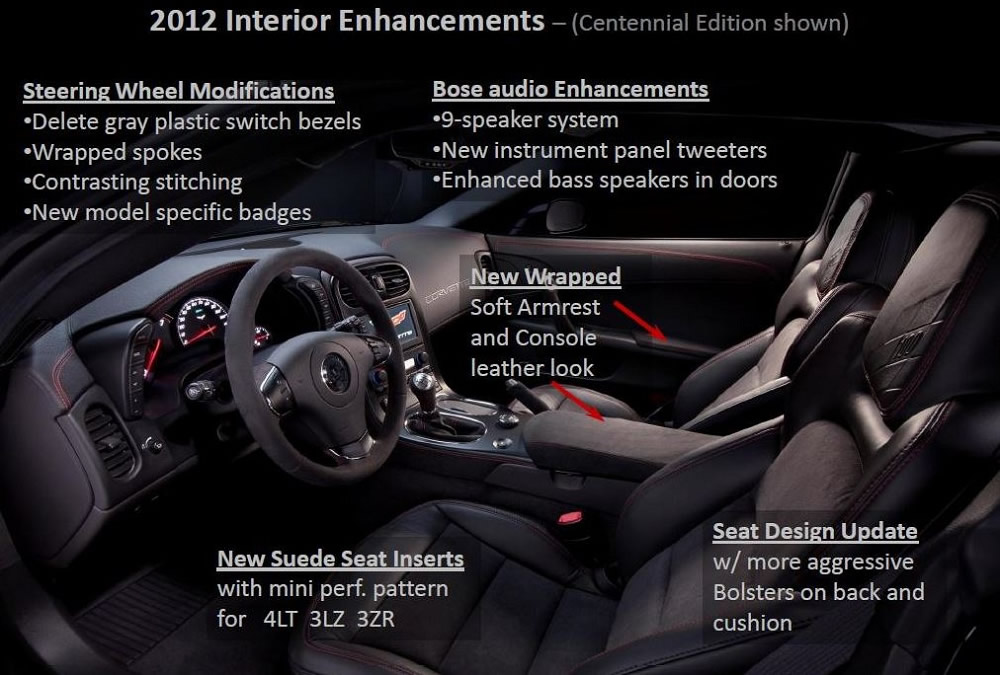 2012-corvette-centennial-edition-interior-features.jpg